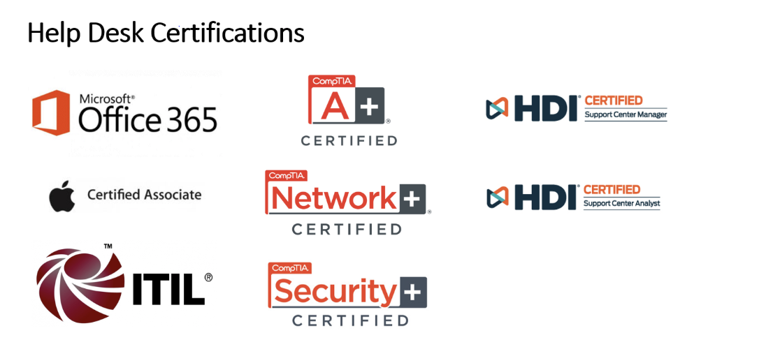 HelpDesk Certifications